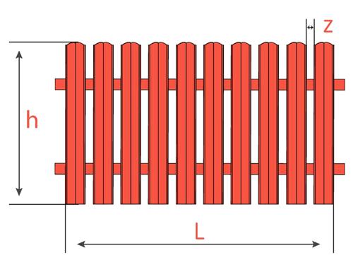 Калькулятор металлического штакетника для забора