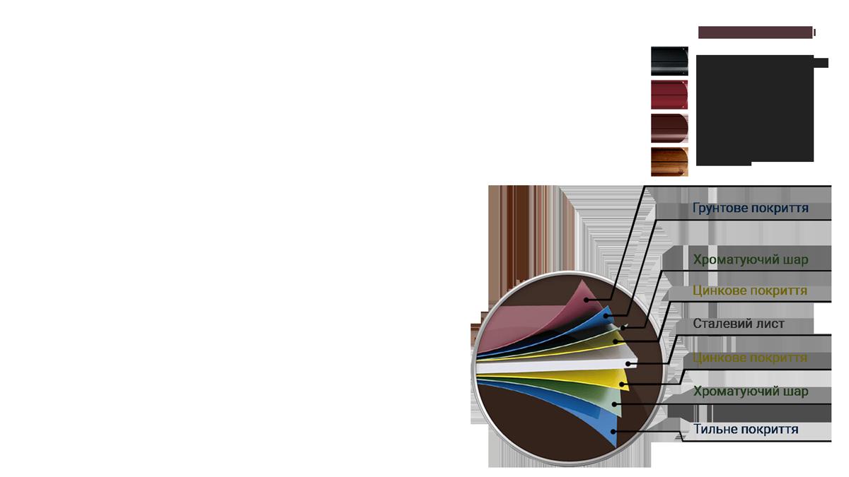 Євроштахети Характеристики